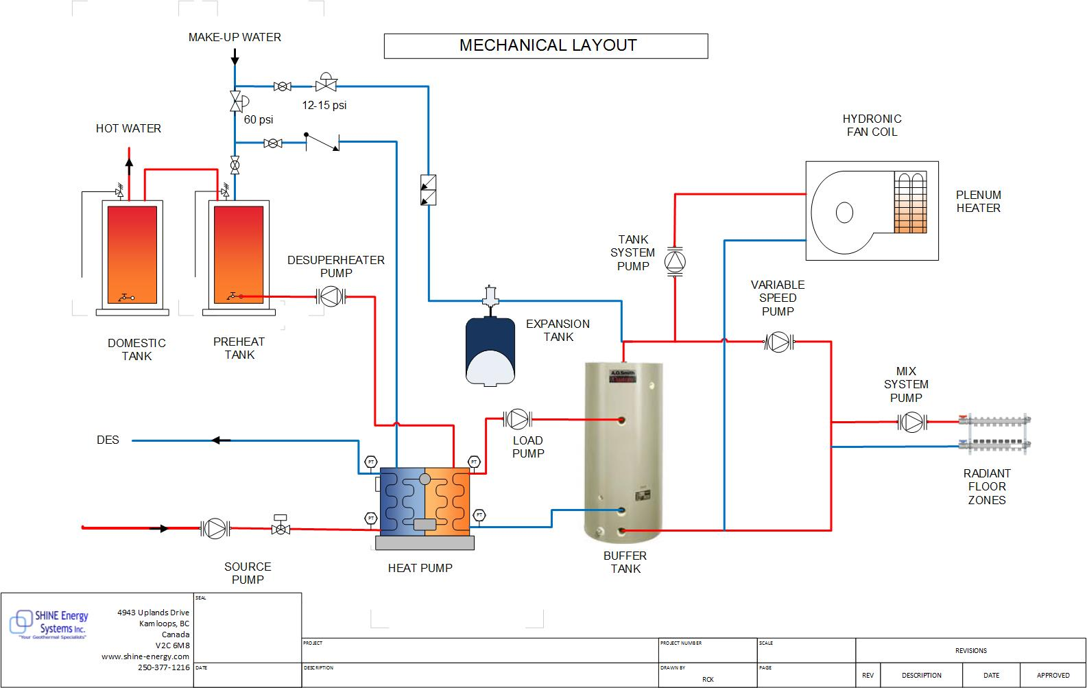 hight resolution of a common water to water heat pump layout for a des system