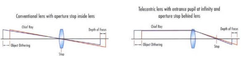 光電效應實驗誤差|實驗- 光電效應實驗誤差|實驗 - 快熱資訊 - 走進時代
