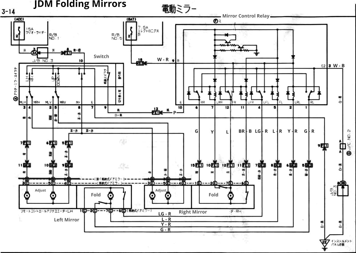 Index of /toyota/MR2_SW_1993_ELECTRICALWIRINGDIAGRAMS
