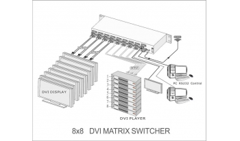 SB-8811 8x8 DVI Matrix Switch- SHINYBOW Technology Co., Ltd.