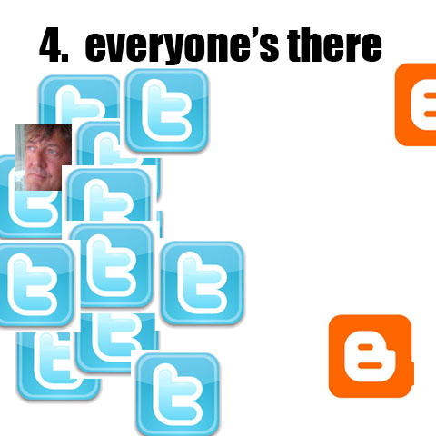 4. Everyones There