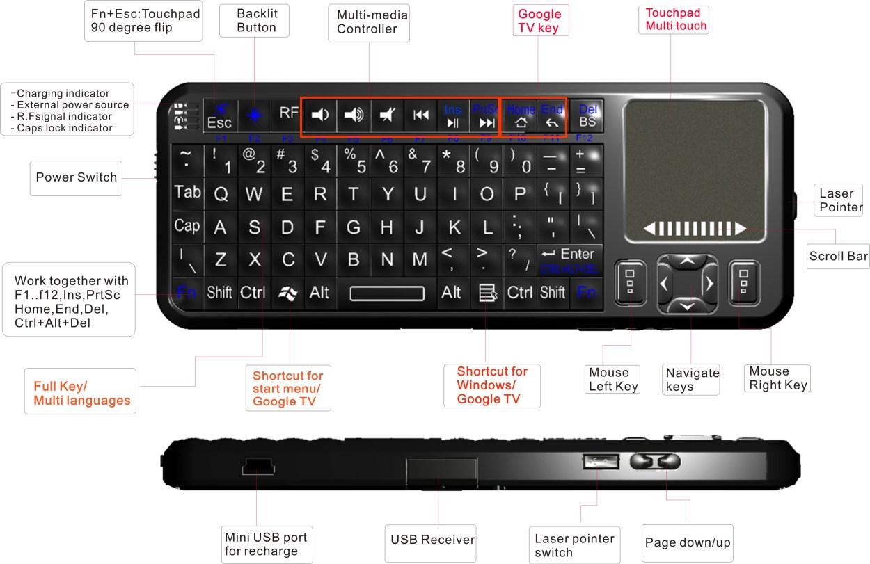 14Google TV Keyboard Layout.jpg