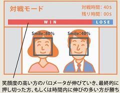 smile_scan_03.jpg