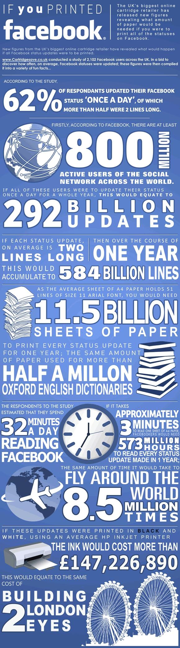 if-you-printed-facebook.jpg
