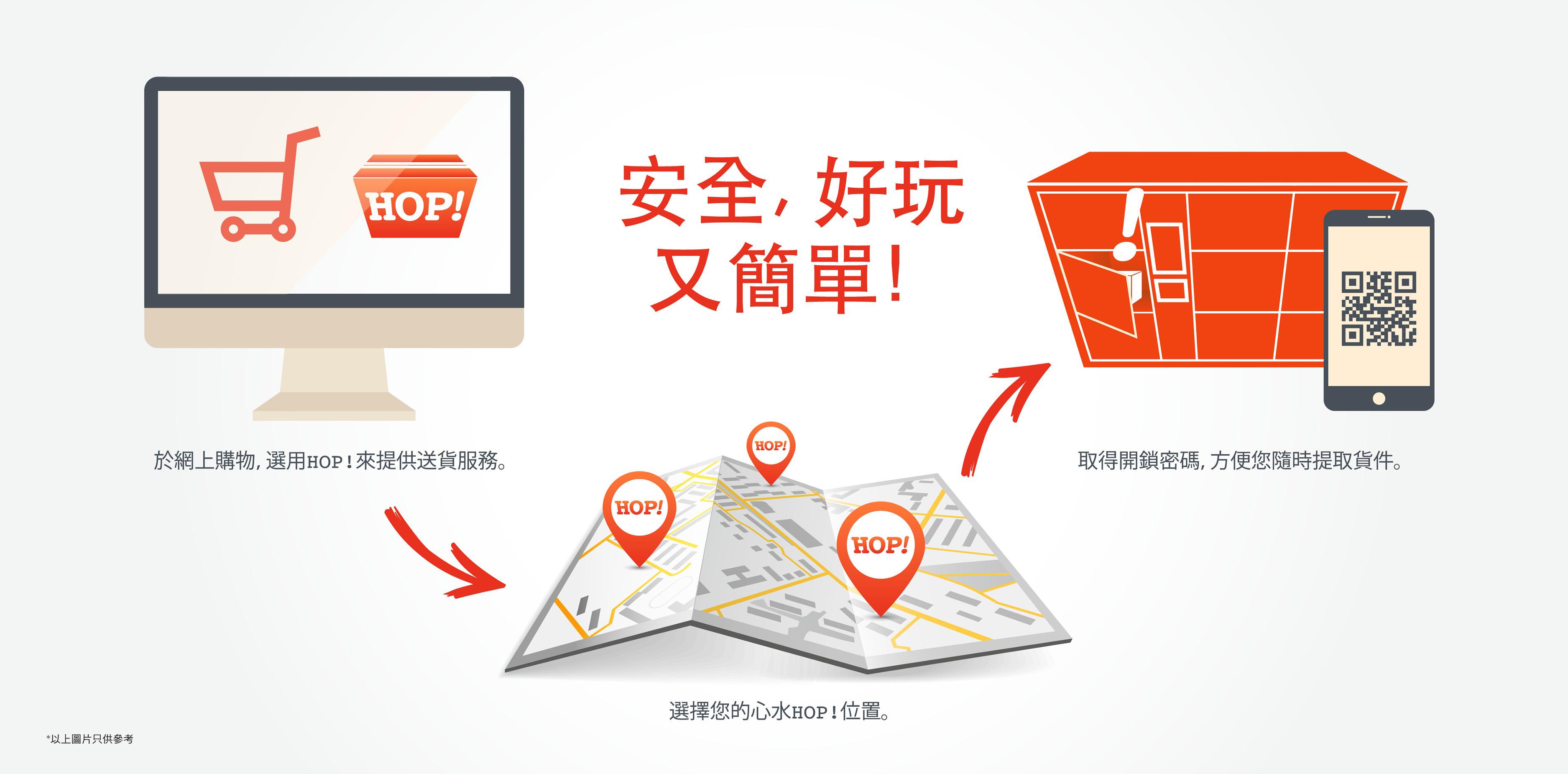 Shipbao 郵包轉運站 |美國集運|英國集運|日本集運|集運|轉運