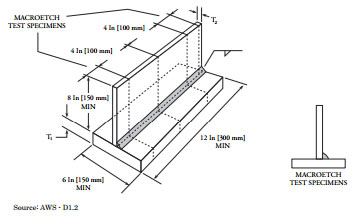 Study of the weld ability of aluminum alloy 5083 H116 with