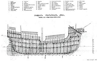 SHIPMODELL: Venetian Carrack 1500 AD