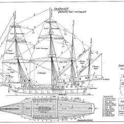 Labeled Ship Diagram Cat 5 568b Wiring Of A Galleon And Electricity Basics