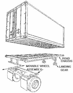 Intermodal Containers
