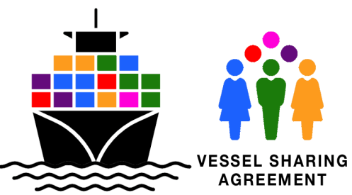 Vessel Sharing Agreement