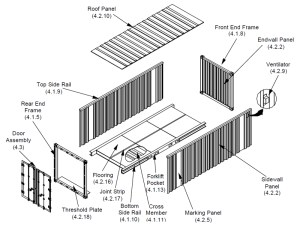 Image of exploded view of Shipping Container