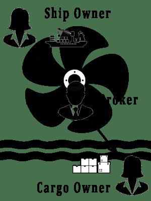 Image for shipbroker