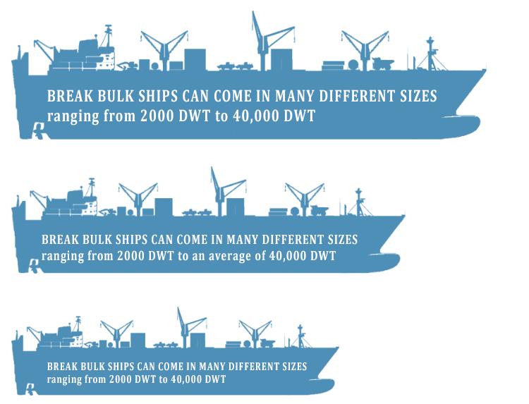 break bulk ship classification - bulk and break bulk