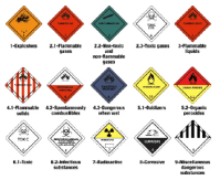 dangerous goods declaration