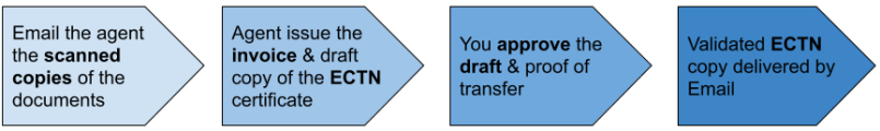 cargo tracking note process