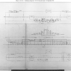 Aircraft Carrier Flight Deck Diagram What Is Context Level Data Flow Quick Question Regarding Citadels On Carriers