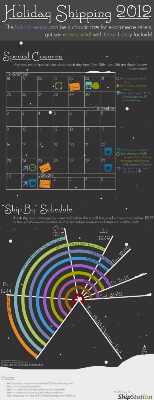 Holiday shipping infographic