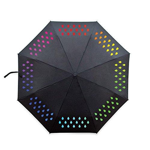 מטריה שמשנה צבעים