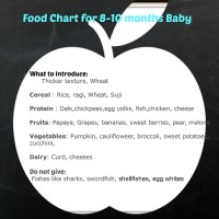 Indian Baby Food Chart, Infant Feeding Guidelines Chart (0 ...