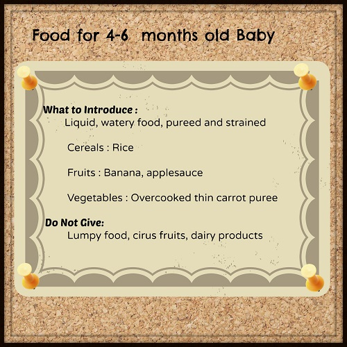 Indian Baby Food Chart for 4-6 months