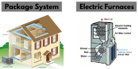 Electric Furnace - A popular heating system for home