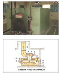 Cremation Furnace Manufacturers in India- Shivang Furnace