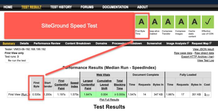 SiteGround Hosting Speed Test