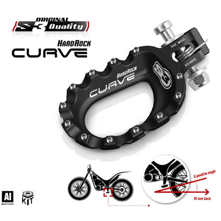 S3 CURVE