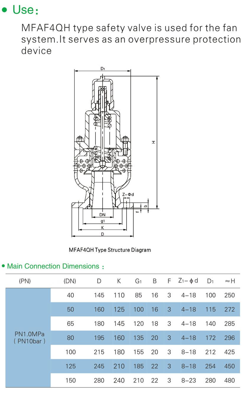 hight resolution of fan safety valve