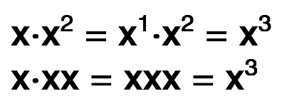 Basic Algebra Multiplying Monomials