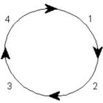 A3 Problem Solving using PDCA