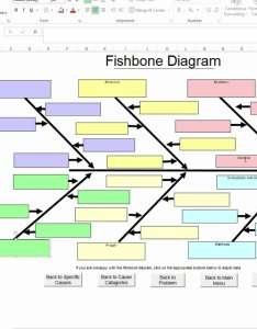 also fishbone diagram template in excel rh shmula