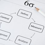 Six Sigma Articles, Training, and Certification