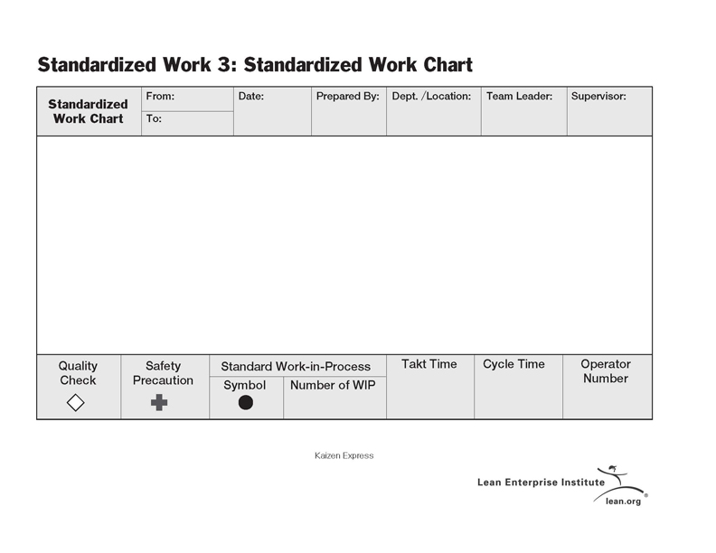 standard work instructions example