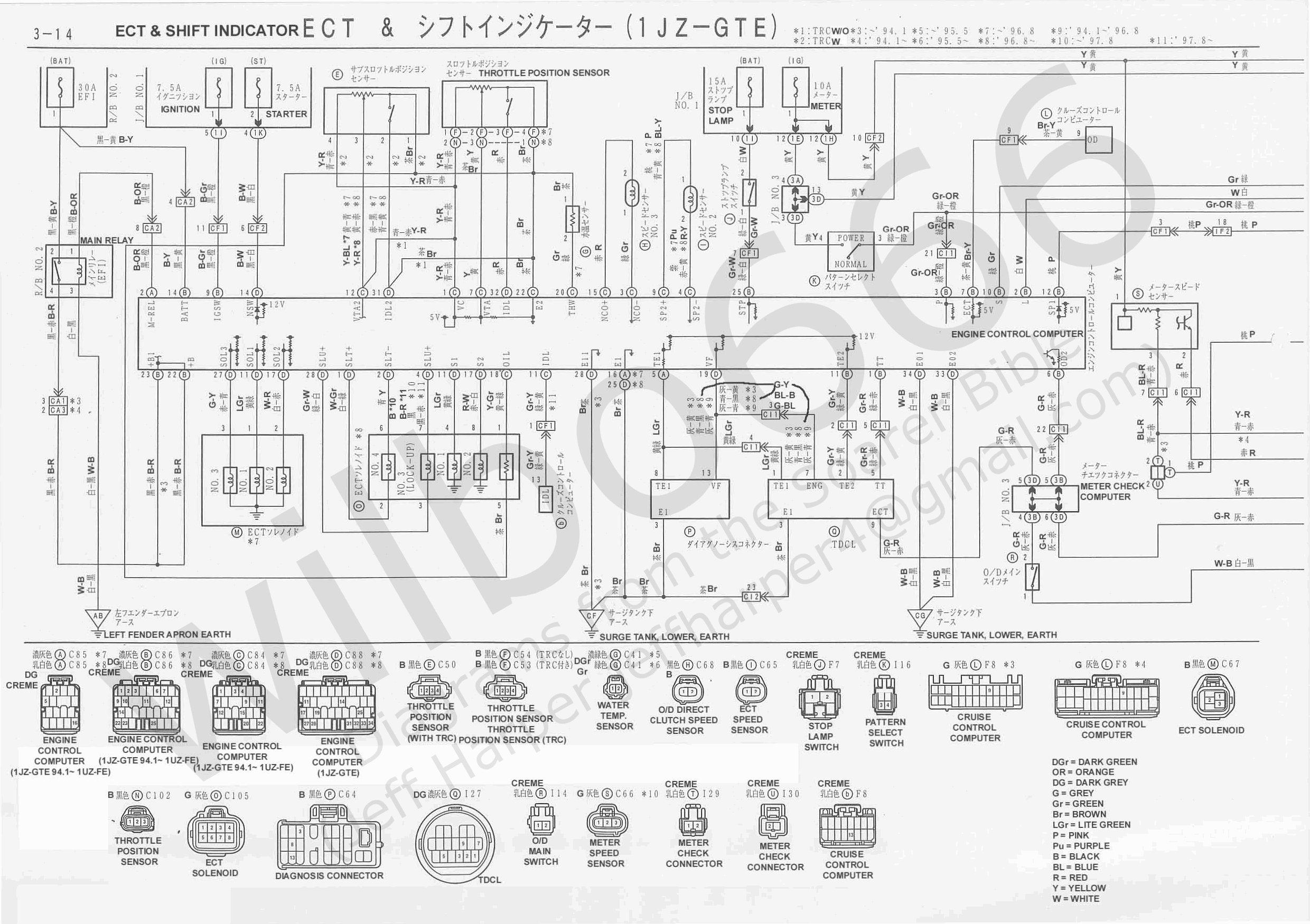 2jz wiring diagram frog dissection labeled fse somurich