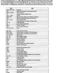 1jz Ecu Wiring Diagram Home Phone Dsl Toyota 1zz Pinout