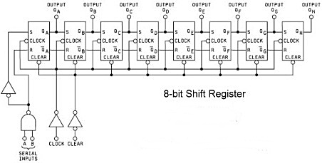 8 bit shift register