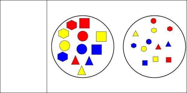 venn diagram sorting shapes overhead door wiring interactivate shape sorter
