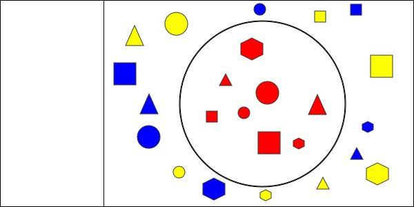 venn diagram sorting shapes 1991 volvo 240 radio wiring interactivate shape sorter