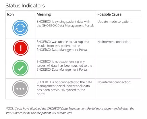 SHOEBOX V5.1 Status Indicators