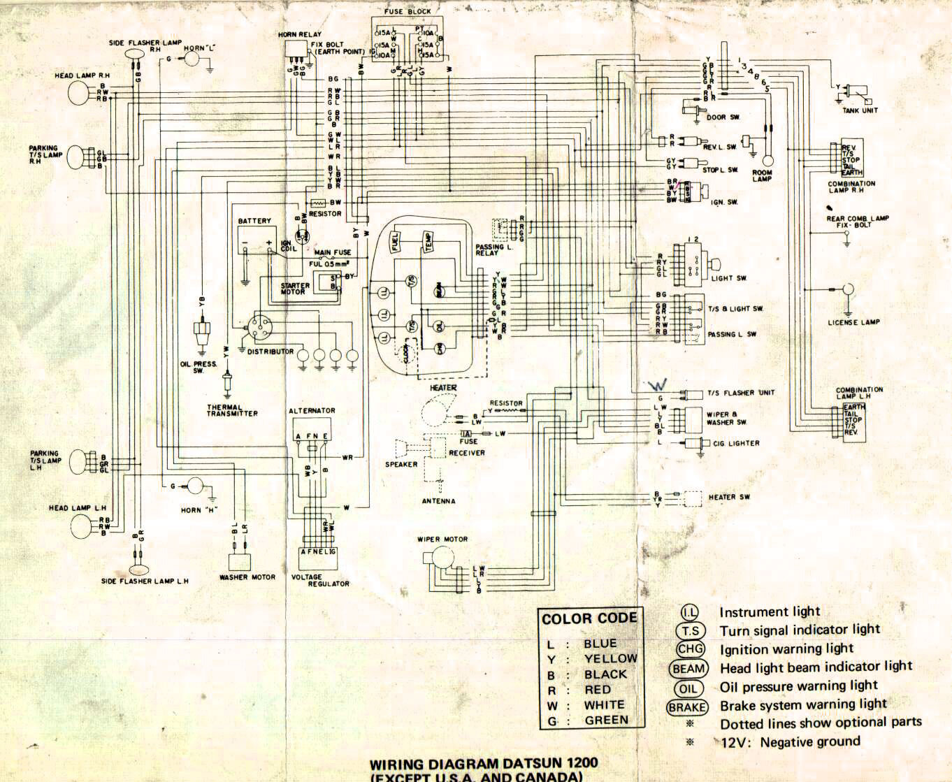 nissan wiring diagrams structure of long bone diagram 720 2 4 engine get free image