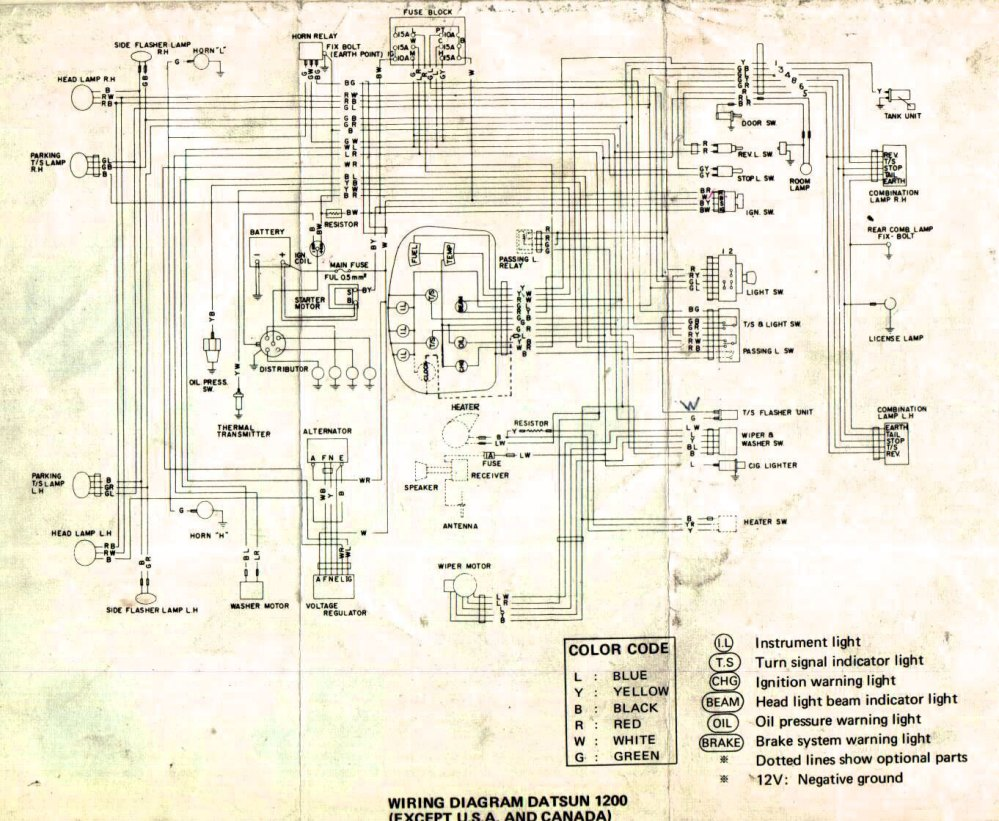 medium resolution of 1974 datsun 620 wiring diagram wiring diagram third level1978 datsun pickup wiring diagram wiring diagrams schema