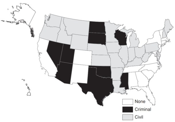 Current state legislation on first-cousin marriage in the USA