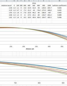 vs ballistics chart also denmarpulsar rh
