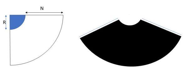 diy 3/4 cirkelrok werkbeschrijving berekening hoe naai ik een cirkelrok stof stoffenfeest