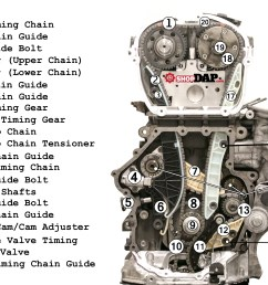 2 0t tsi timing chain component diagram for vw and audi articles audi 2 0t engine diagram audi engine diagram [ 2736 x 1824 Pixel ]