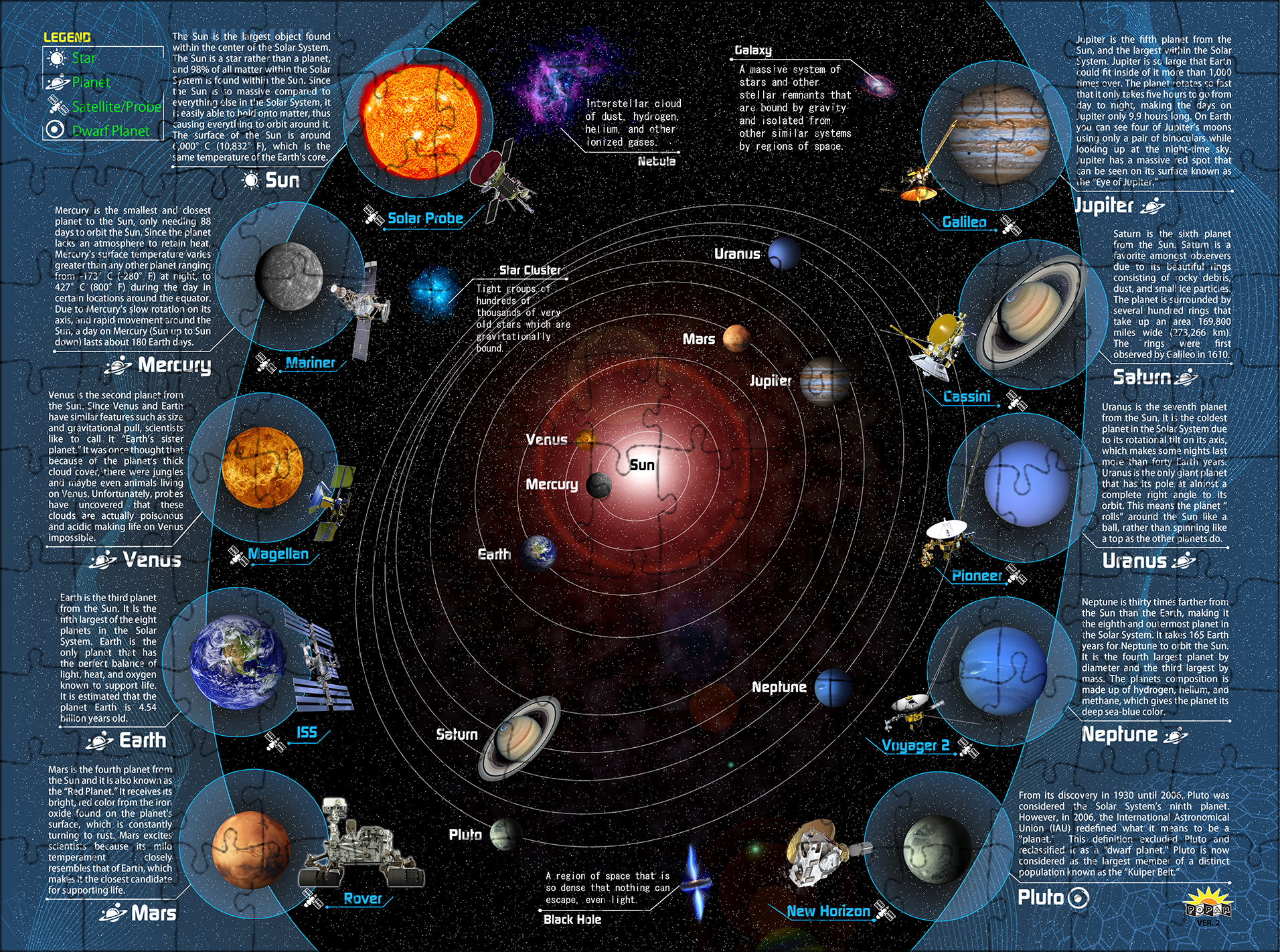 Solar System Interactive Smart Puzzle