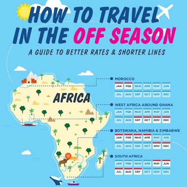 How to Travel In the Off Season   ShopGirlDaily.com