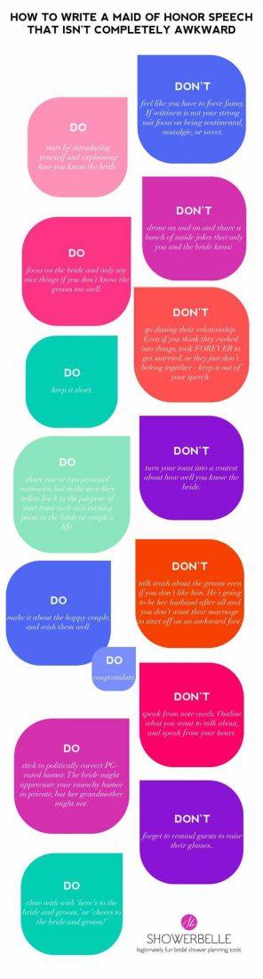 How to write a maid of honor speech | ShopGirlDaily.com