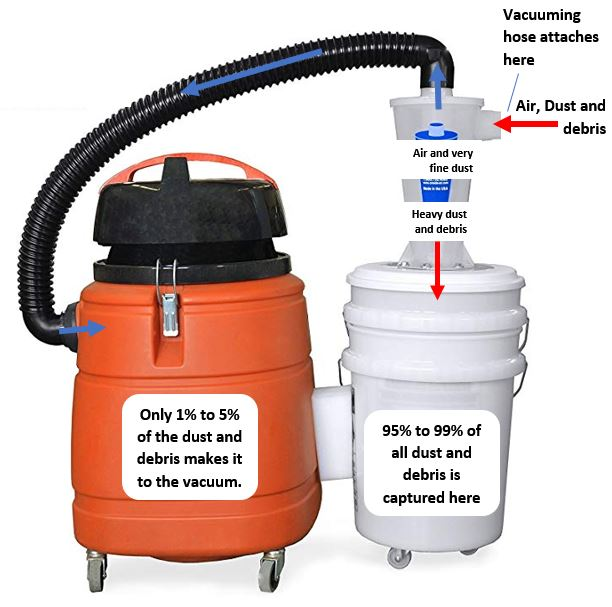 how to never have to clean your shop vac filter shop hacks